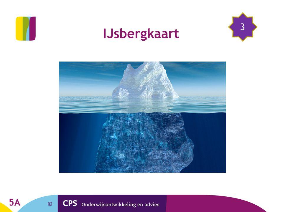 3 IJsbergkaart Ijsbergkaart © CPS Onderwijsontwikkeling en advies