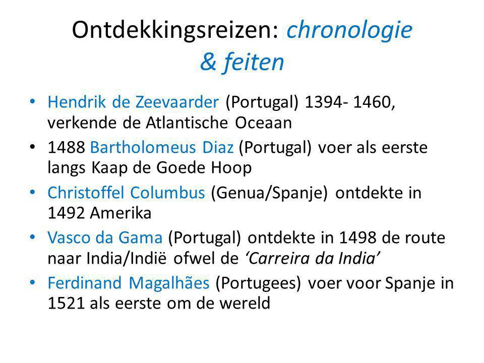Ontdekkingsreizen: chronologie & feiten