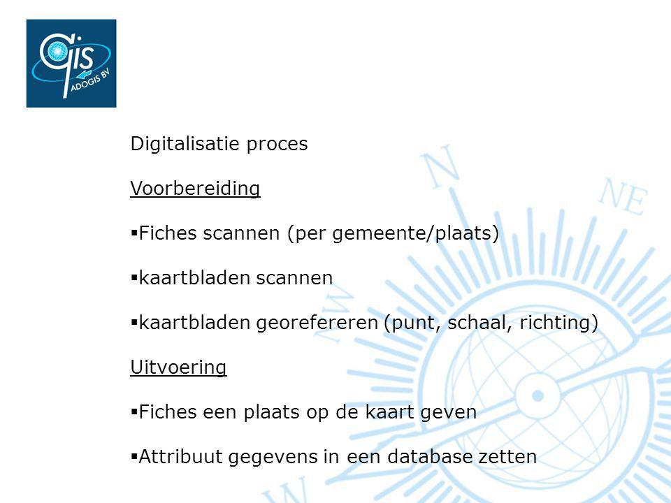Digitalisatie proces Voorbereiding. Fiches scannen (per gemeente/plaats) kaartbladen scannen. kaartbladen georefereren (punt, schaal, richting)