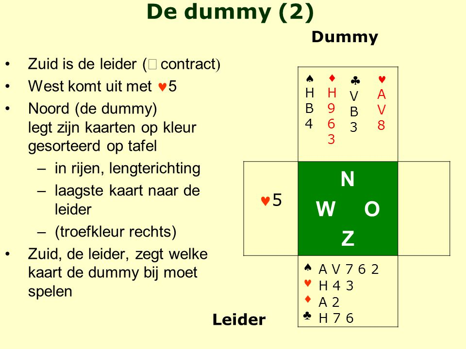 De dummy (2) N W O Z 5 Dummy Zuid is de leider (ª contract)