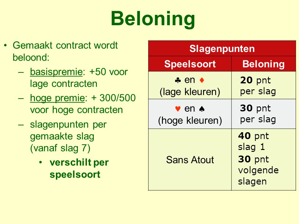 Beloning Gemaakt contract wordt beloond: