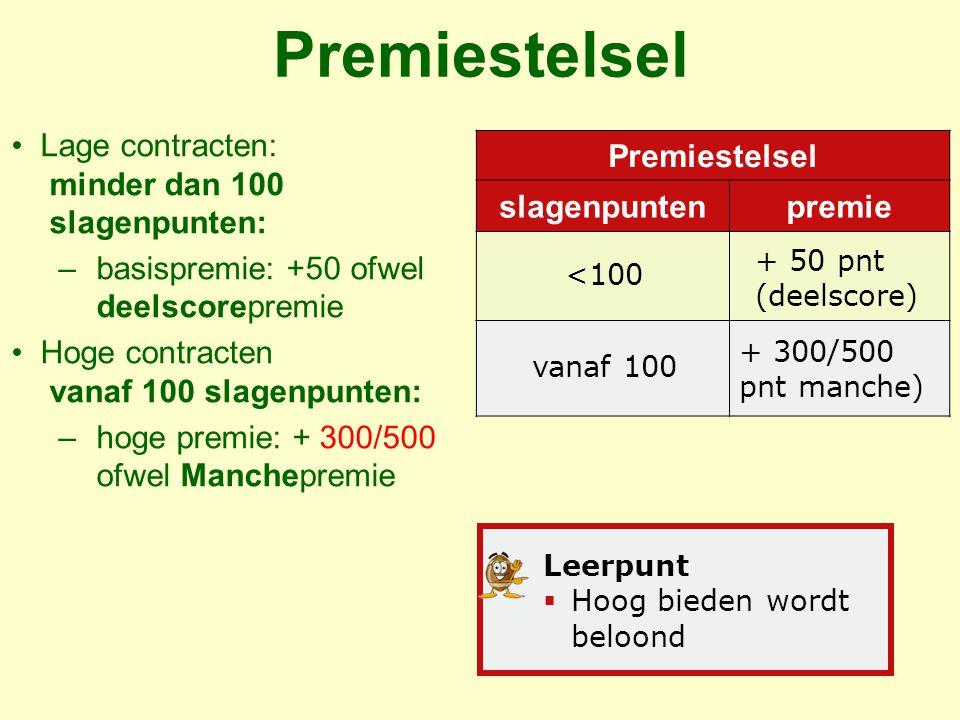 Premiestelsel Lage contracten: minder dan 100 slagenpunten: