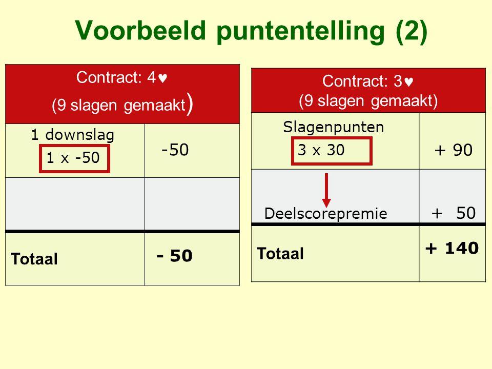 Voorbeeld puntentelling (2)
