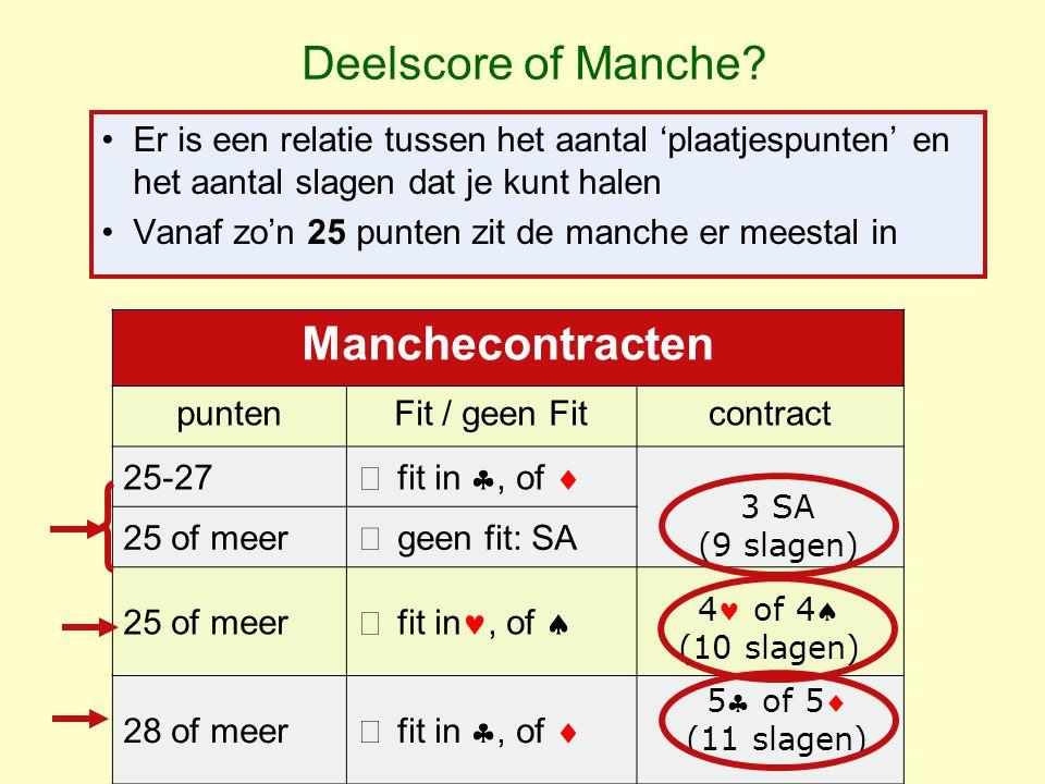 Deelscore of Manche Manchecontracten