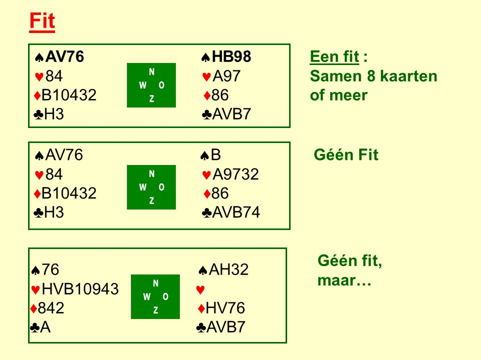 Fit AV76 HB98 84 A97 ♦B10432 ♦86 ♣H3 ♣AVB7