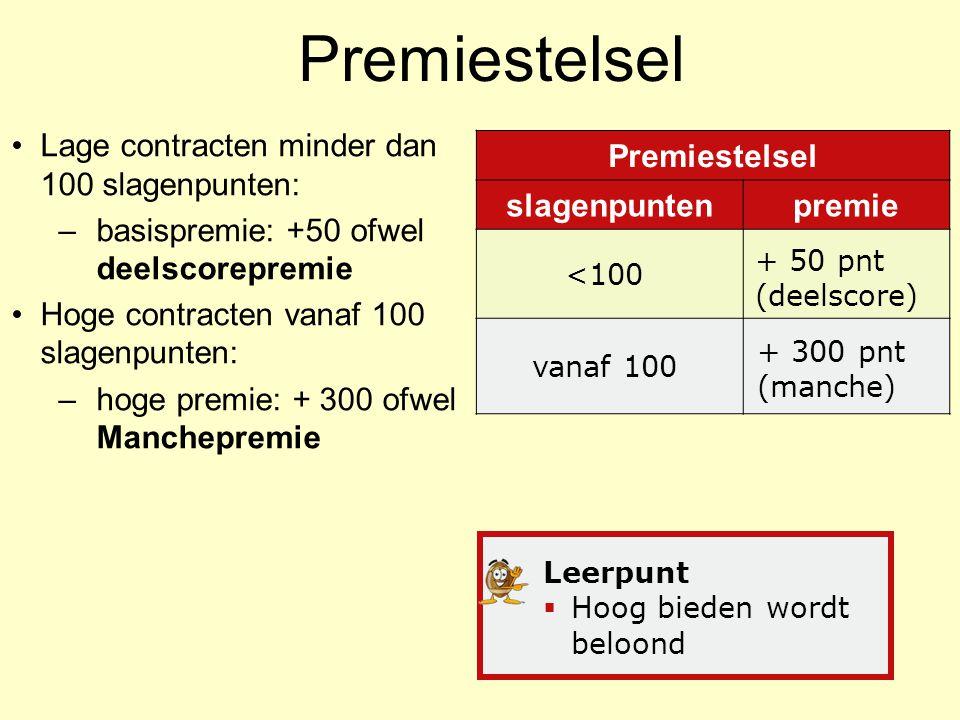 Premiestelsel Lage contracten minder dan 100 slagenpunten: