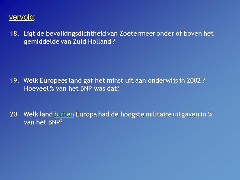 vervolg: 18. Ligt de bevolkingsdichtheid van Zoetermeer onder of boven het gemiddelde van Zuid Holland