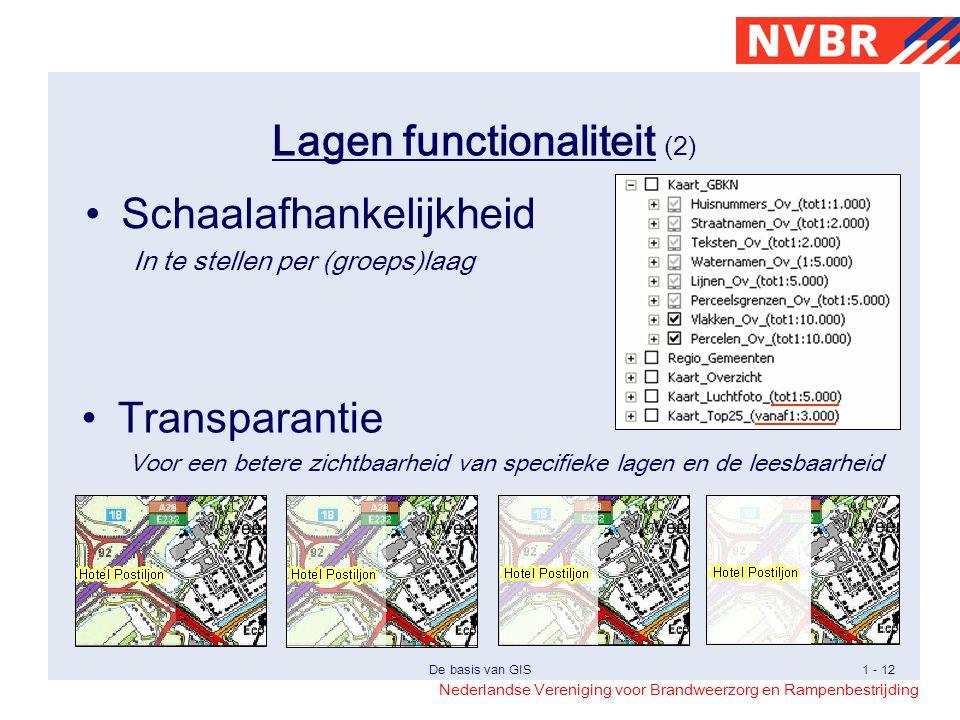 Lagen functionaliteit (2)