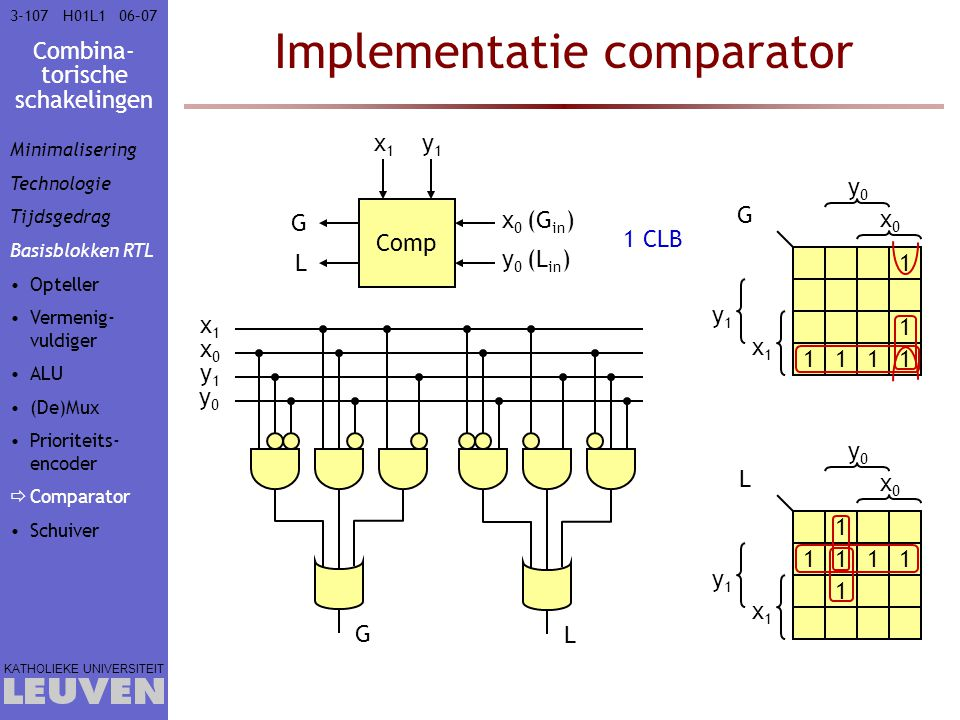Implementatie comparator