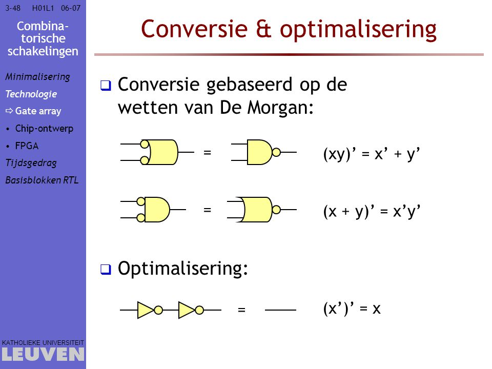Conversie & optimalisering