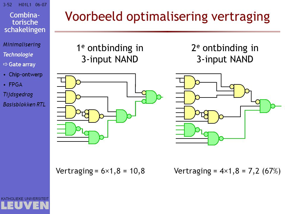 Voorbeeld optimalisering vertraging