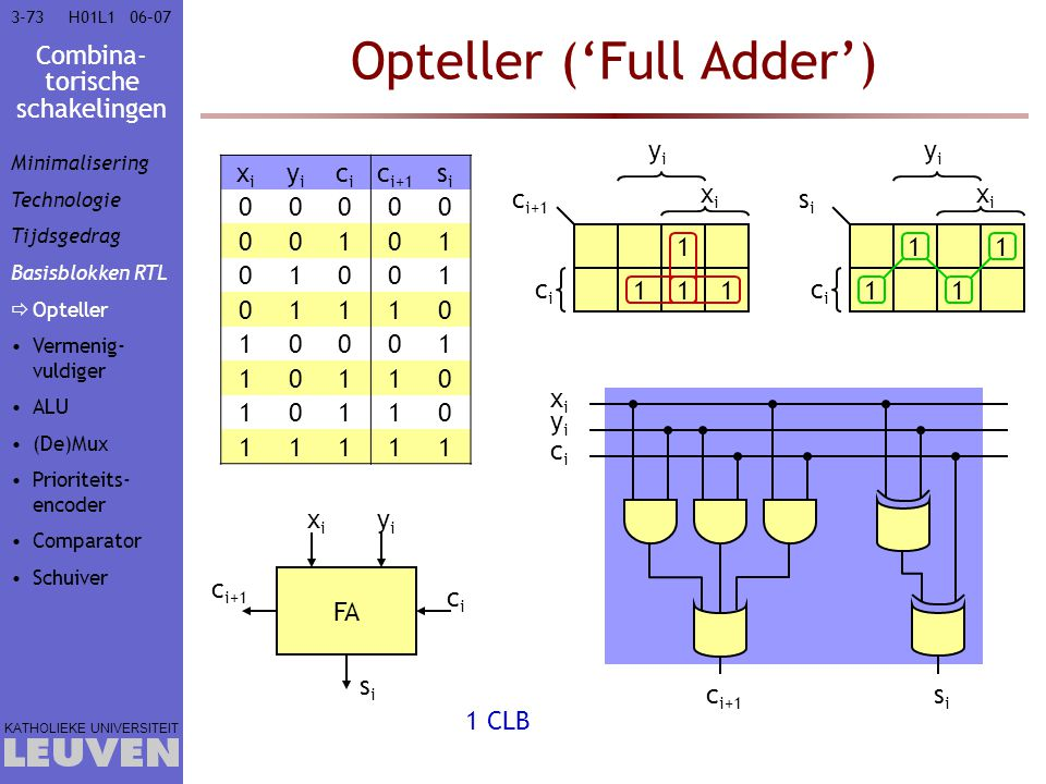 Opteller ('Full Adder')