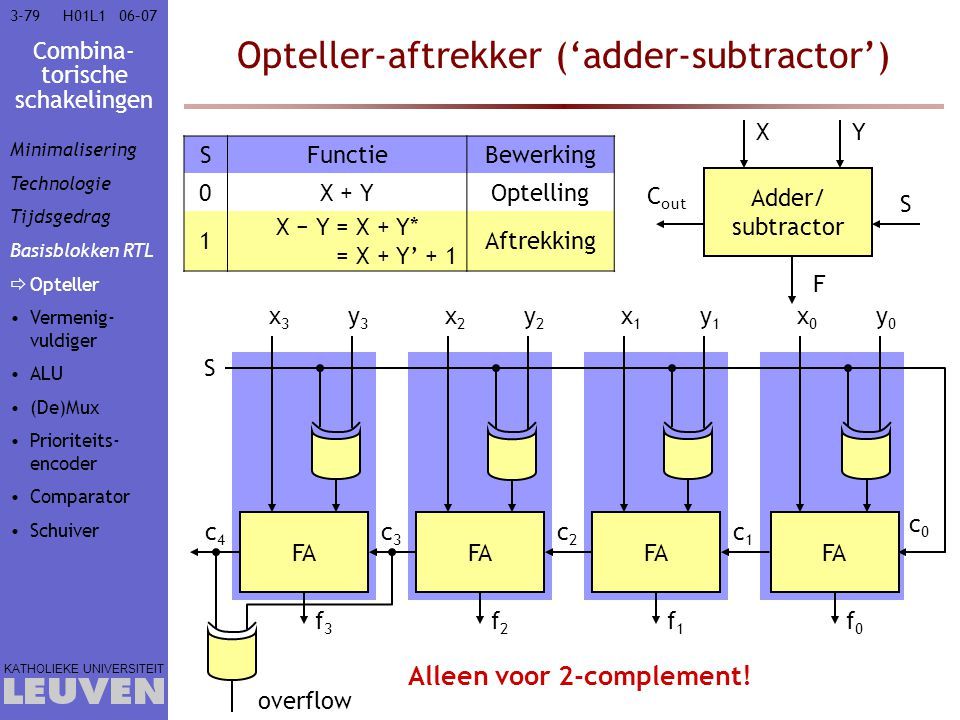 Opteller-aftrekker ('adder-subtractor')