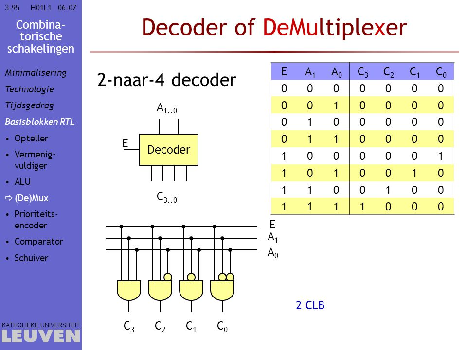 Decoder of DeMultiplexer