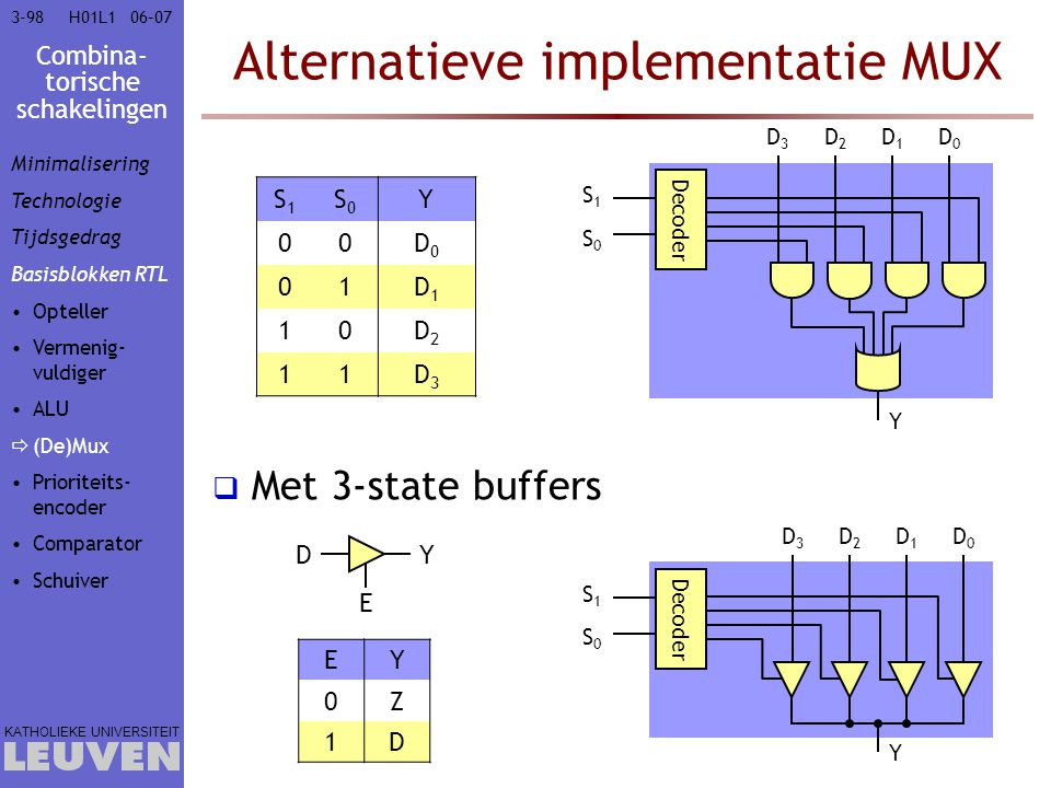 Alternatieve implementatie MUX