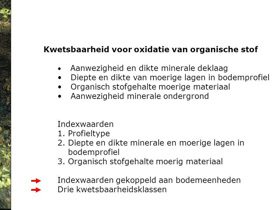Kwetsbaarheid voor oxidatie van organische stof