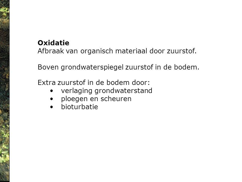 Oxidatie Afbraak van organisch materiaal door zuurstof. Boven grondwaterspiegel zuurstof in de bodem.