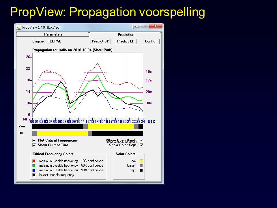 PropView: Propagation voorspelling