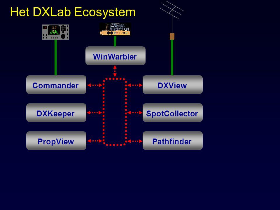 Het DXLab Ecosystem Commander DXView WinWarbler DXKeeper SpotCollector