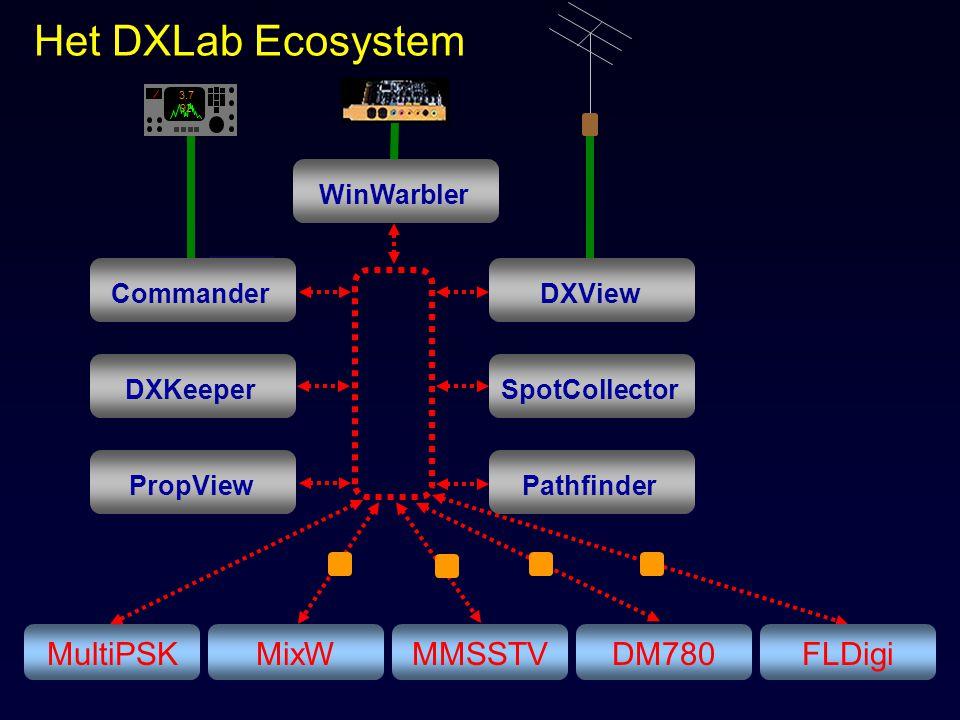 Het DXLab Ecosystem MultiPSK MixW MMSSTV DM780 FLDigi Commander DXView