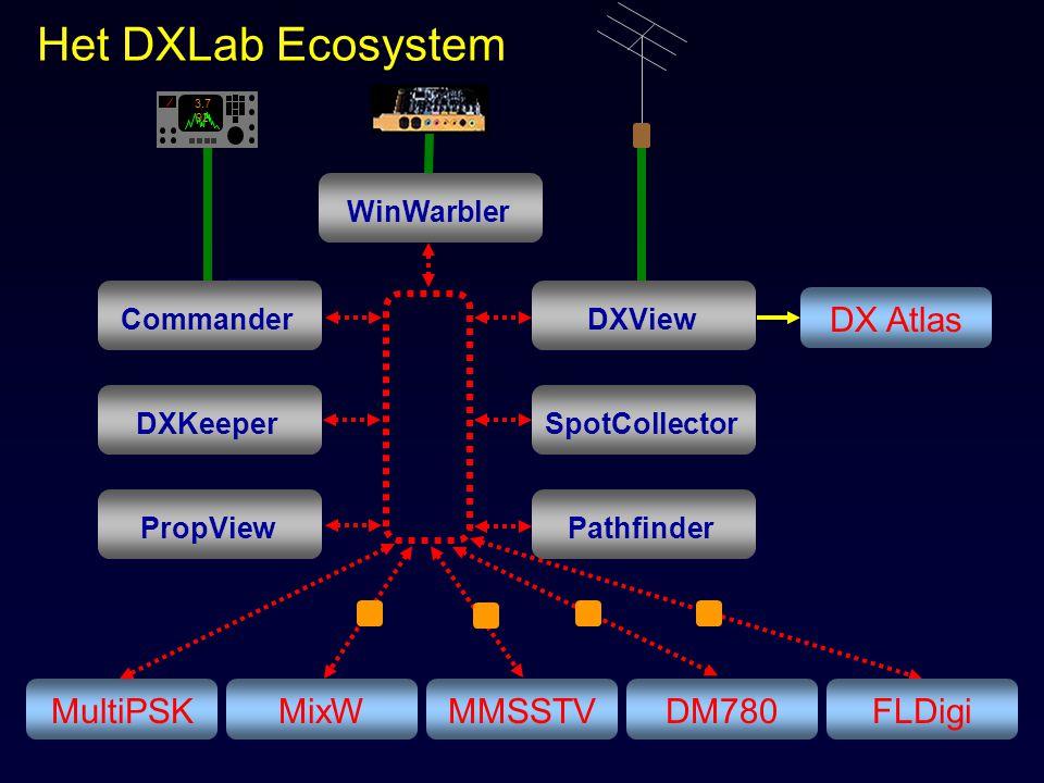 Het DXLab Ecosystem DX Atlas MultiPSK MixW MMSSTV DM780 FLDigi