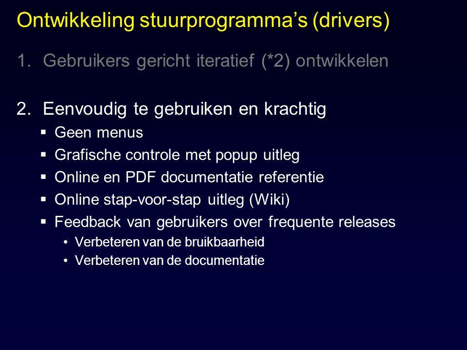 Ontwikkeling stuurprogramma's (drivers)