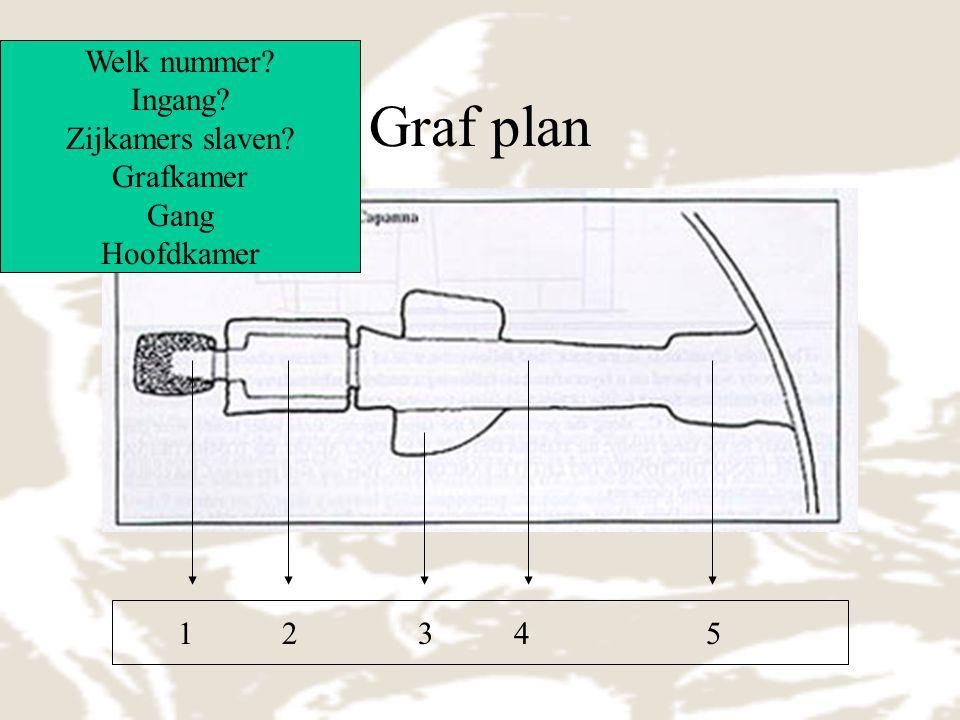 Graf plan Welk nummer Ingang Zijkamers slaven Grafkamer Gang