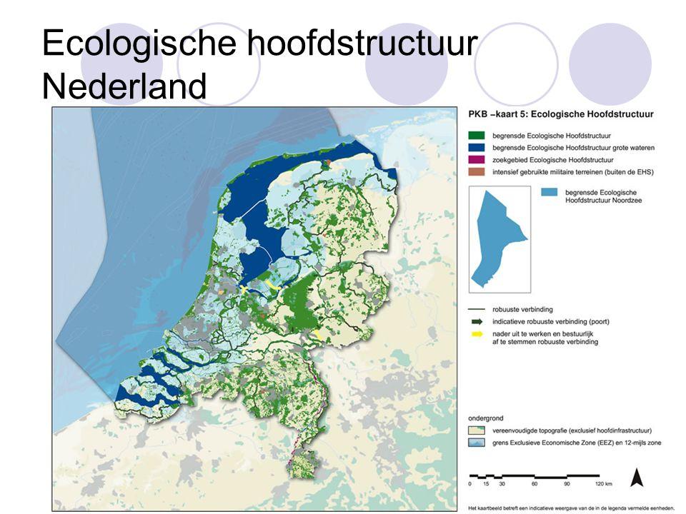 Ecologische hoofdstructuur Nederland