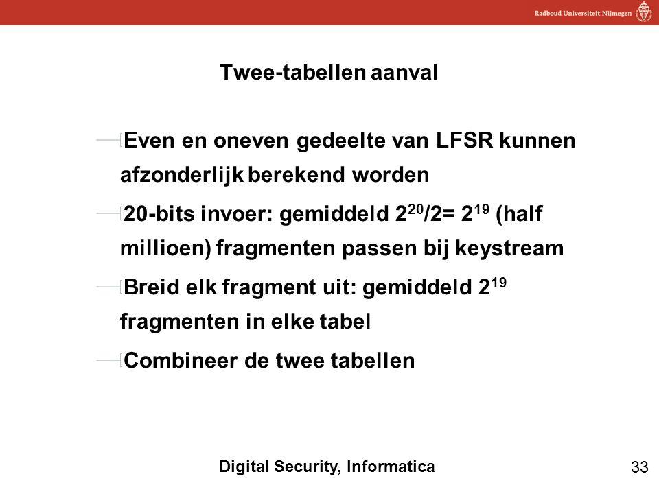 Twee-tabellen aanval Even en oneven gedeelte van LFSR kunnen afzonderlijk berekend worden.