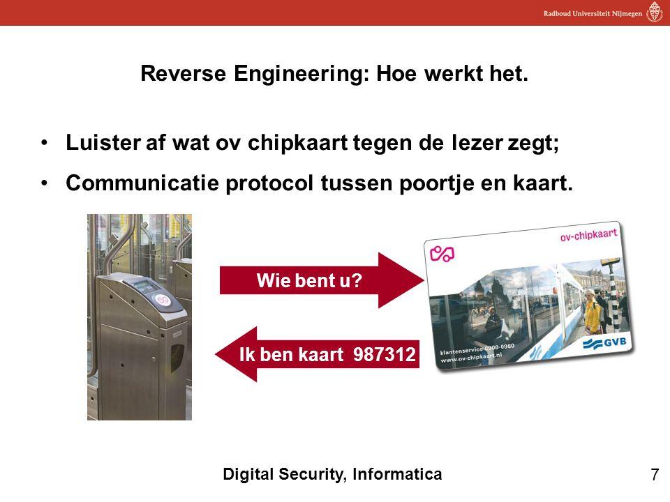 Reverse Engineering: Hoe werkt het.