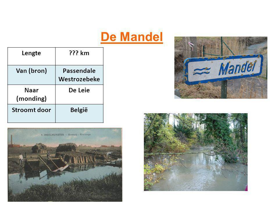 De Mandel Lengte km Van (bron) Passendale Westrozebeke