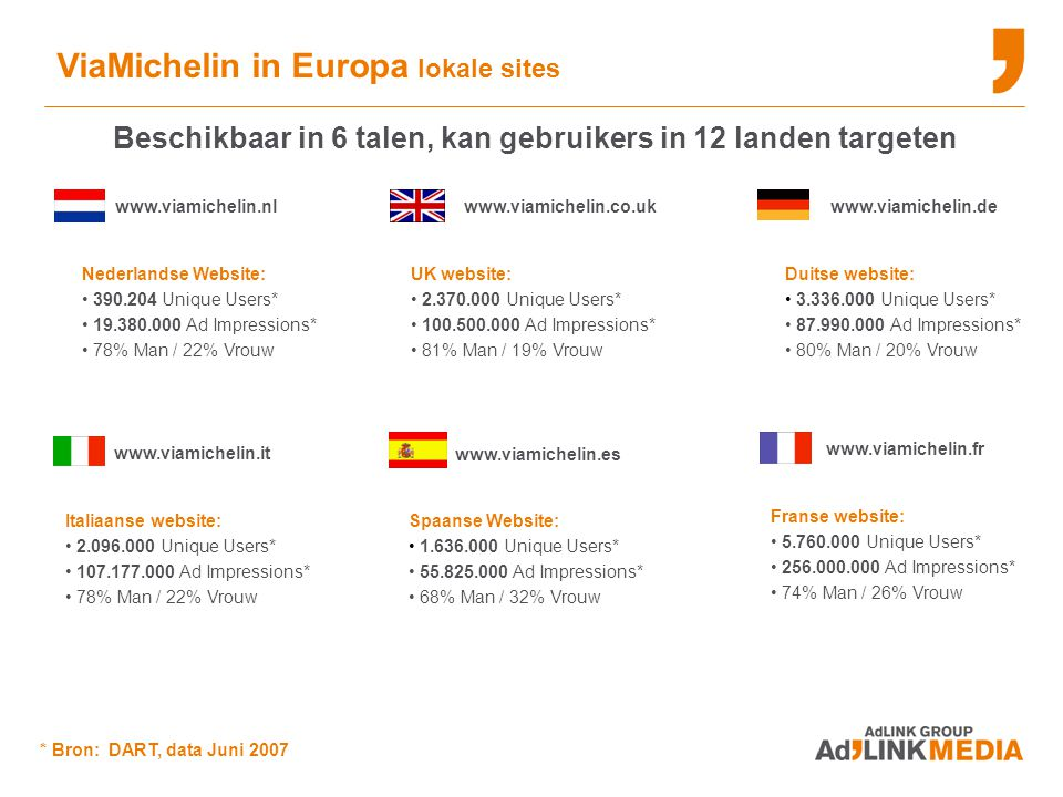 Beschikbaar in 6 talen, kan gebruikers in 12 landen targeten
