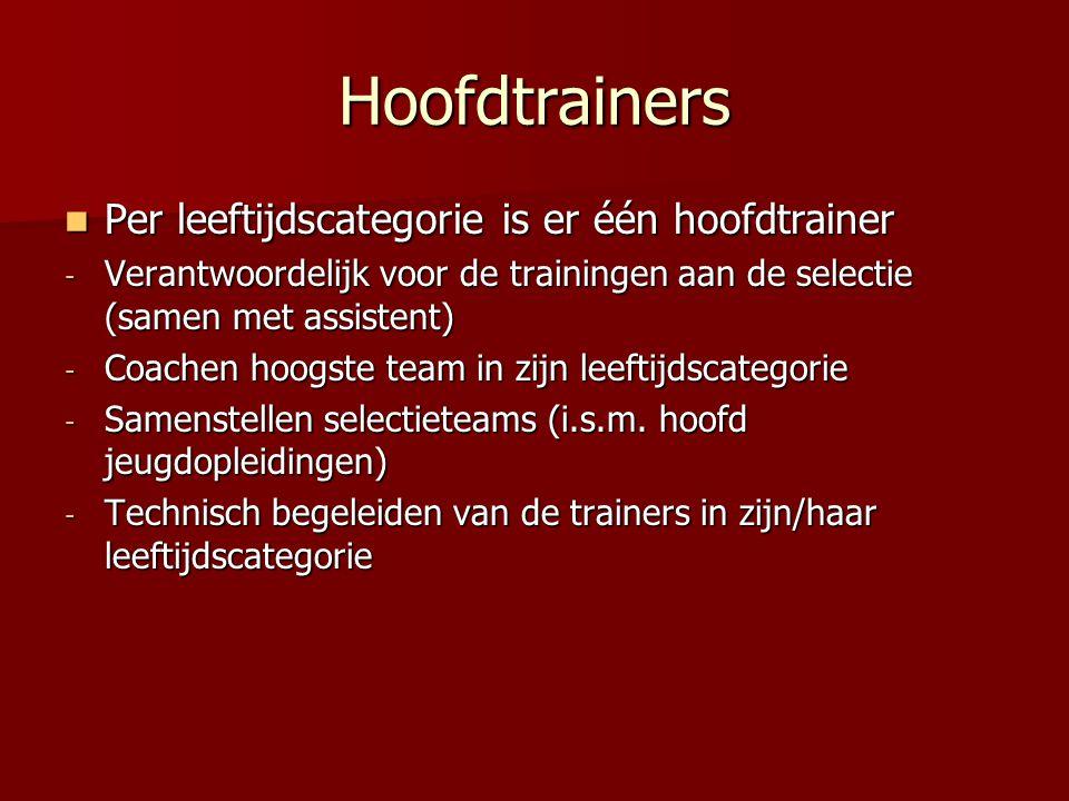 Hoofdtrainers Per leeftijdscategorie is er één hoofdtrainer