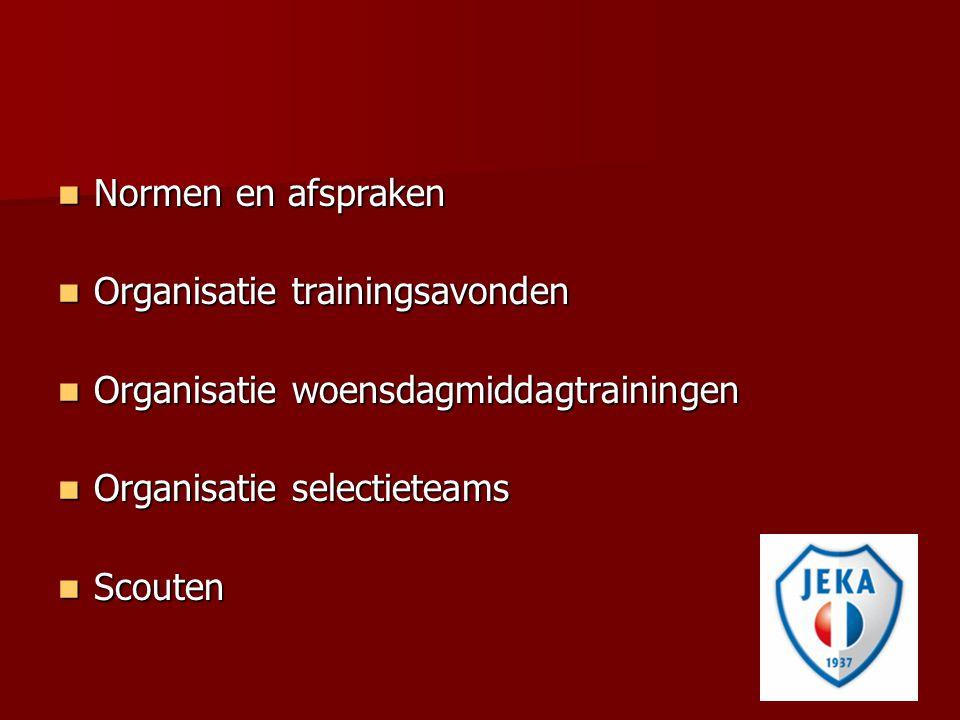 Normen en afspraken Organisatie trainingsavonden. Organisatie woensdagmiddagtrainingen. Organisatie selectieteams.