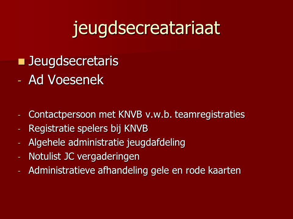 jeugdsecreatariaat Jeugdsecretaris Ad Voesenek