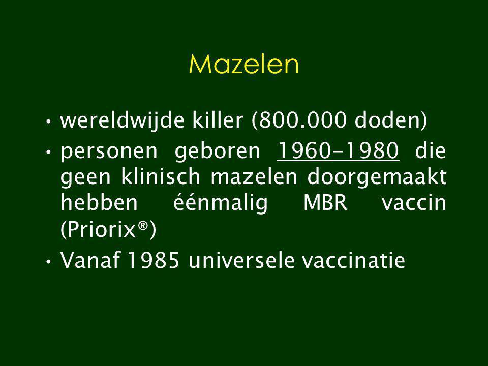 Mazelen wereldwijde killer (800.000 doden)