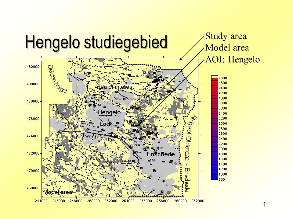 Hengelo studiegebied Study area Model area AOI: Hengelo