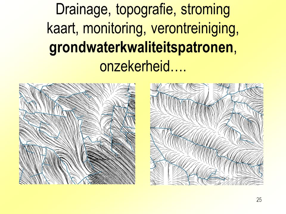 Drainage, topografie, stroming kaart, monitoring, verontreiniging, grondwaterkwaliteitspatronen, onzekerheid….