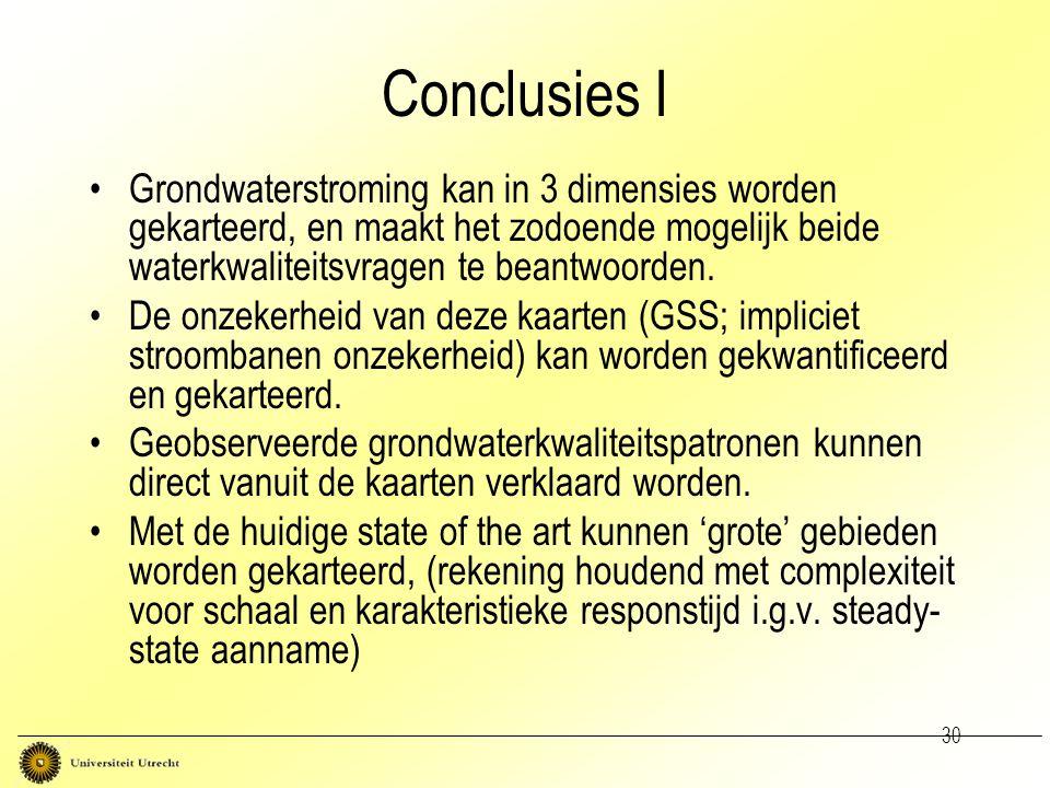 Conclusies I Grondwaterstroming kan in 3 dimensies worden gekarteerd, en maakt het zodoende mogelijk beide waterkwaliteitsvragen te beantwoorden.