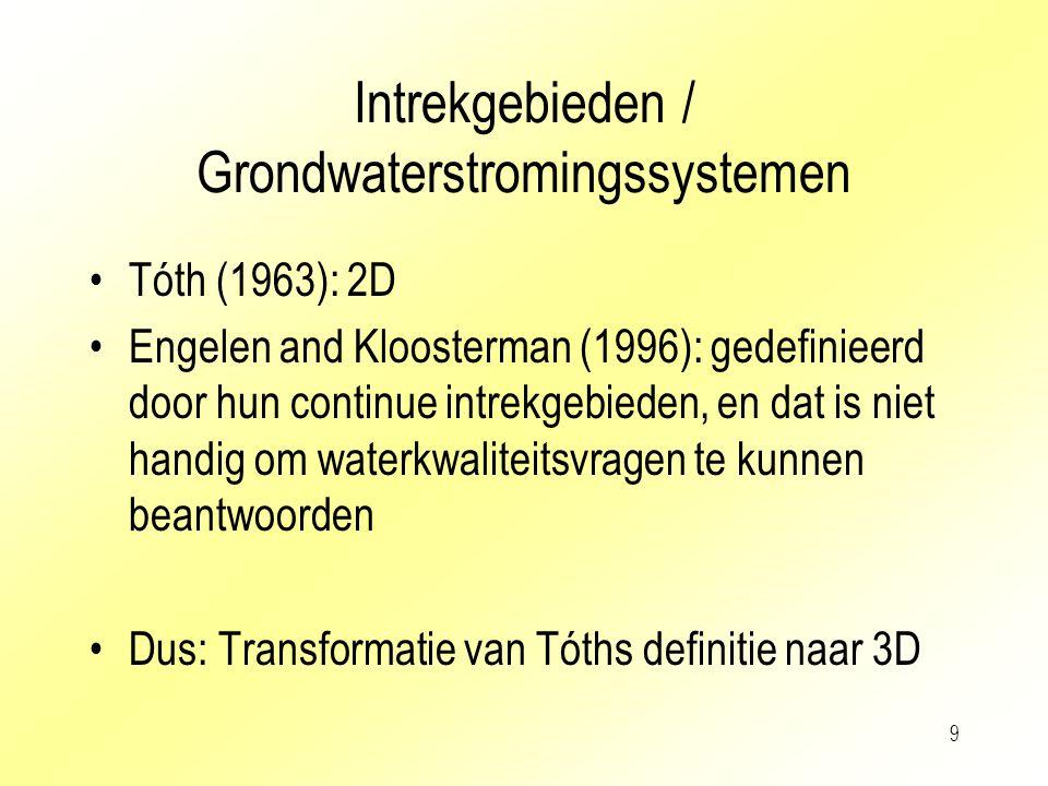 Intrekgebieden / Grondwaterstromingssystemen