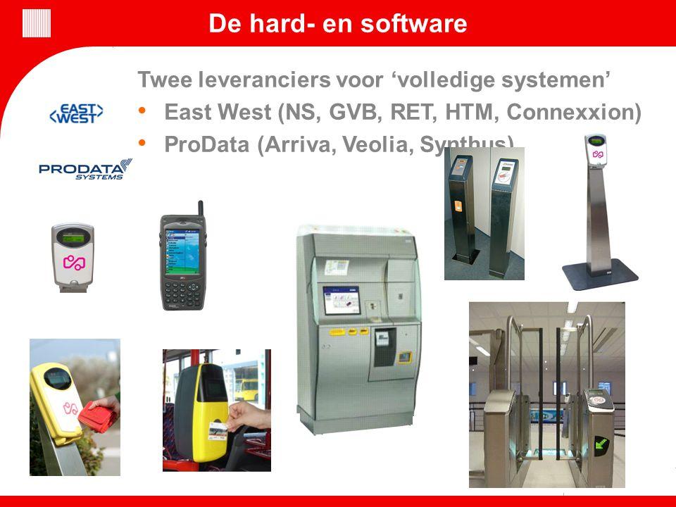 De hard- en software Twee leveranciers voor 'volledige systemen'