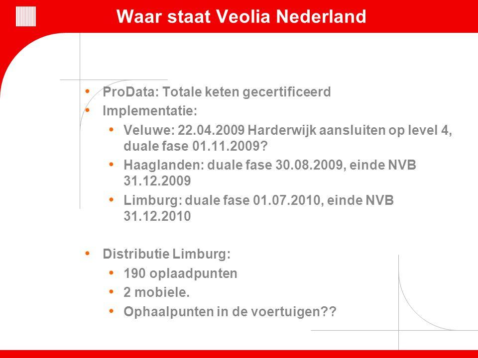 Waar staat Veolia Nederland