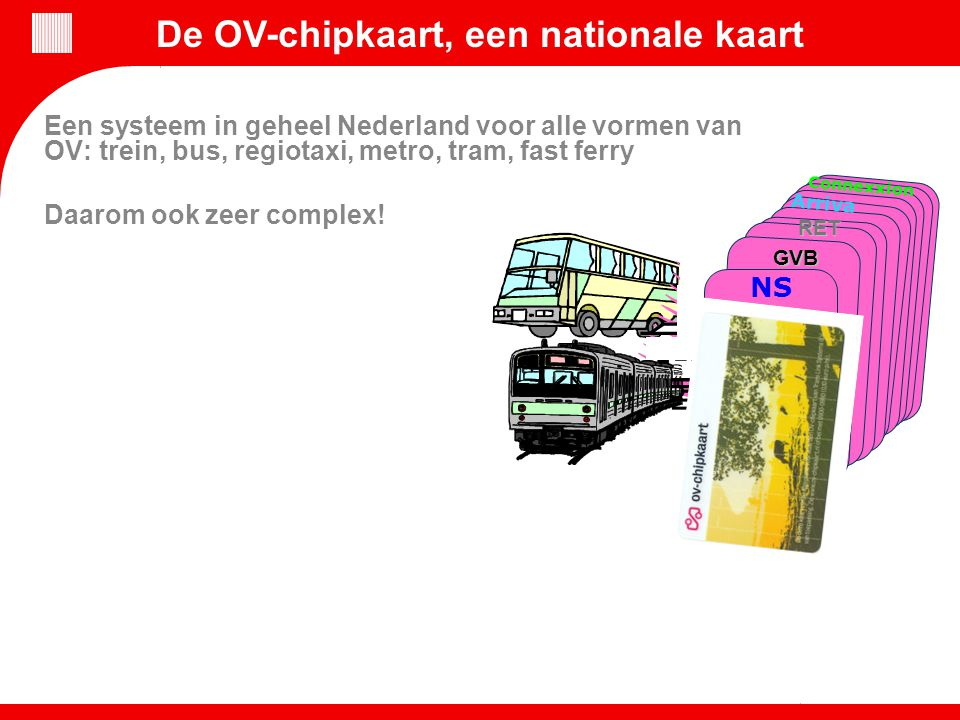 De OV-chipkaart, een nationale kaart