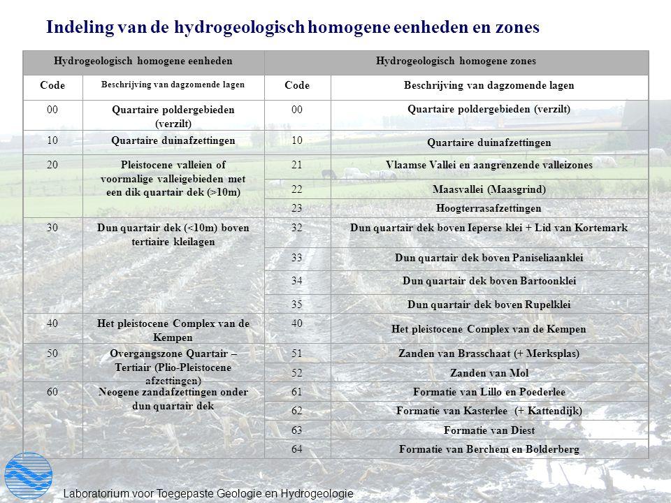 Indeling van de hydrogeologisch homogene eenheden en zones