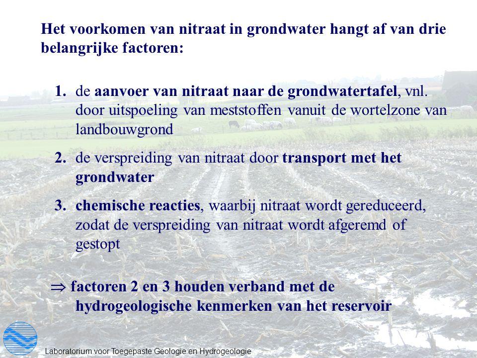 2. de verspreiding van nitraat door transport met het grondwater