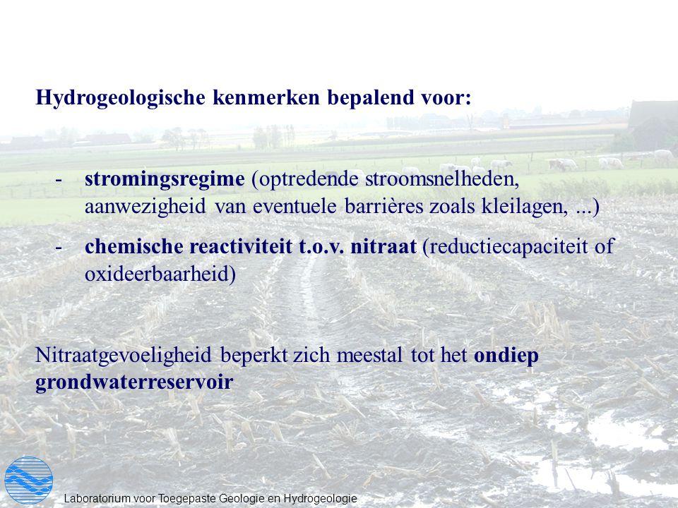 Hydrogeologische kenmerken bepalend voor: