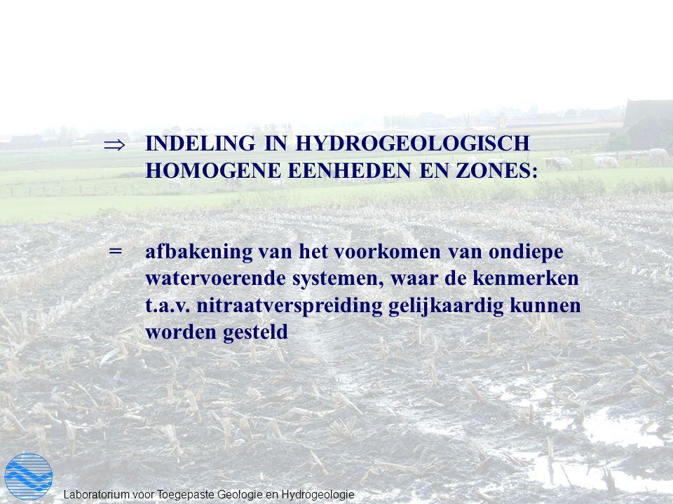 INDELING IN HYDROGEOLOGISCH HOMOGENE EENHEDEN EN ZONES:
