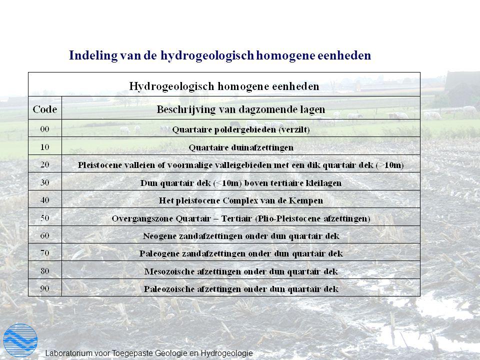 Indeling van de hydrogeologisch homogene eenheden