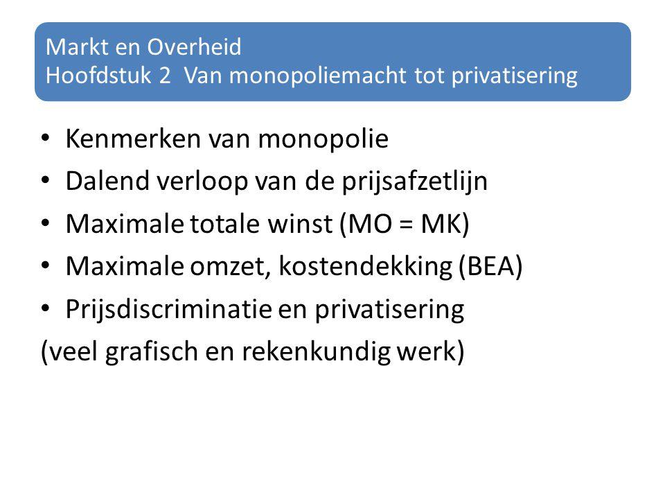 Kenmerken van monopolie Dalend verloop van de prijsafzetlijn