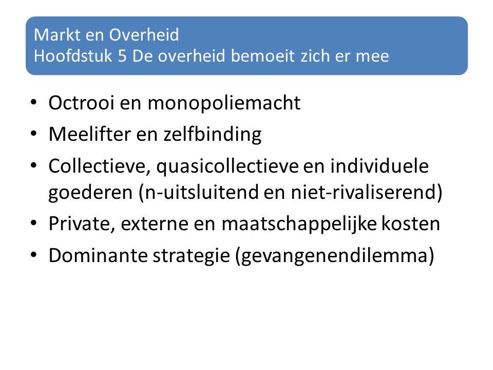 Octrooi en monopoliemacht Meelifter en zelfbinding